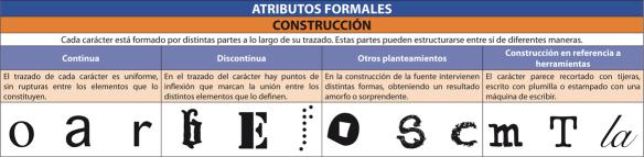atributos_formales_construccion