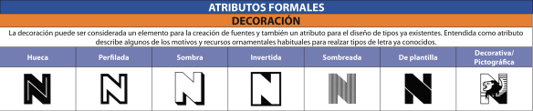 atributos_formales_decoracion