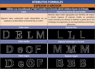 atributos_formales_espesor_grosor