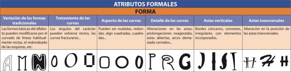 atributos_formales_forma