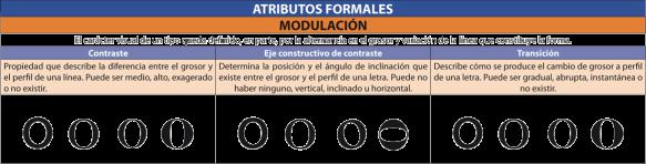 atributos_formales_modulacion