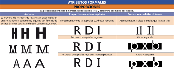 atributos_formales_proporciones