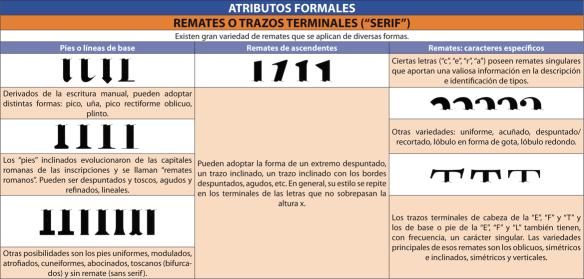 atributos_formales_remates